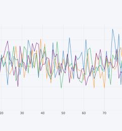 code 3 scatter plot [ 1223 x 659 Pixel ]