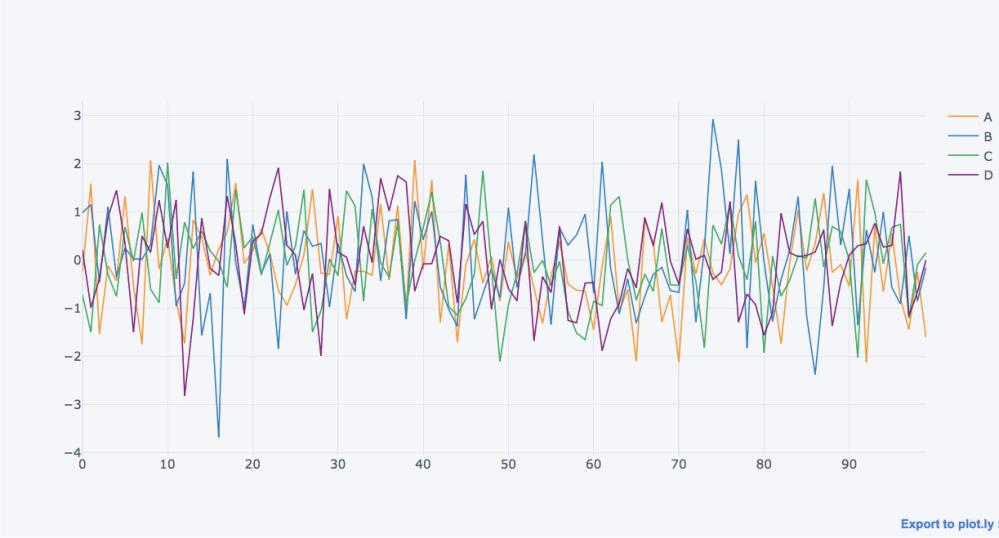 medium resolution of code 3 scatter plot