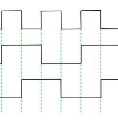 digital logic master slave jk flip flop geeksforgeeks circuit diagram of master slave jk flip flop [ 1312 x 741 Pixel ]