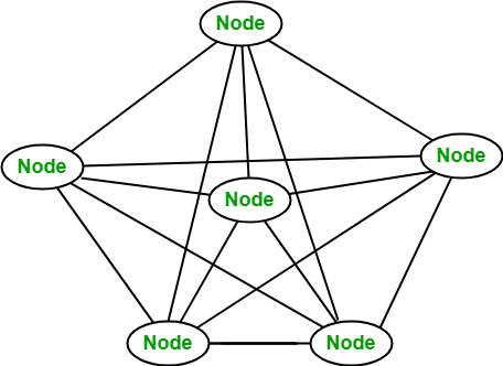 kayıt ağları