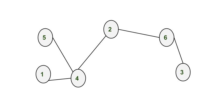 Calculate number of nodes between two vertices in an