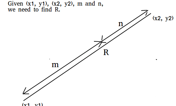 Section formula (Point that divides a line in given ratio
