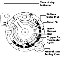 Precision Defrost Timer Wiring Diagram : 38 Wiring Diagram