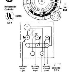 8141 00 Wiring Diagram Human Life Cycle Stages Paragon Great Installation Of Defrost Timer Third Level Rh 15 21 Jacobwinterstein Com 8045