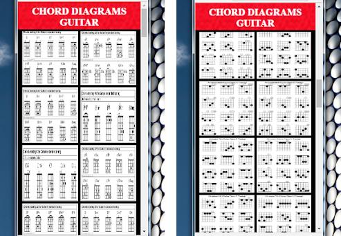 Chord Diagrams Guitar 2018 On Windows Pc Download Free 11 Com
