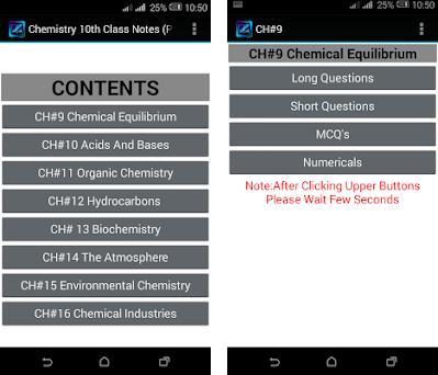 Class 10 Organic Chemistry Notes