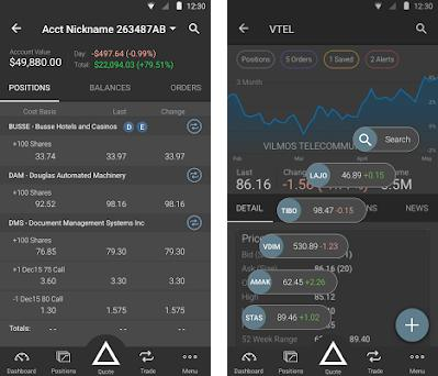 Power E*TRADE - Advanced Trading 4 2 0 1556 apk download for Android