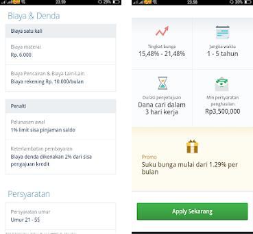 Pinjaman Tunai Online Bca Personal Loan On Windows Pc Download Free 1 0 Com Ktapersonalloanbcaonline Kta