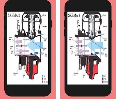 Carburetor Study Guide 61 Apk Download For Android Com