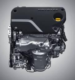 tata harrier diesel engine details teased [ 1296 x 728 Pixel ]