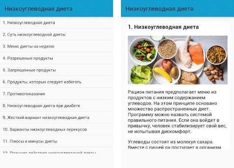 Продукты для низкоуглеводная диета