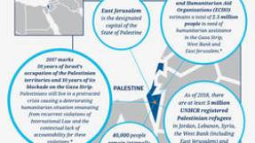 New Zealand government website erases Israel from map, replaces it with Palestine