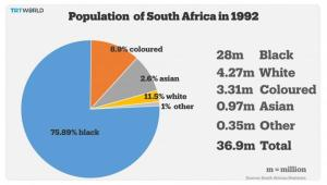 15 facts about the referendum that ended apartheid in South Africa