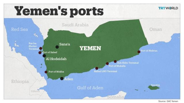 The UAE forces control every ship's entrance to the Red Sea, using military bases in Djibouti and the island of Bab el Mandeb.