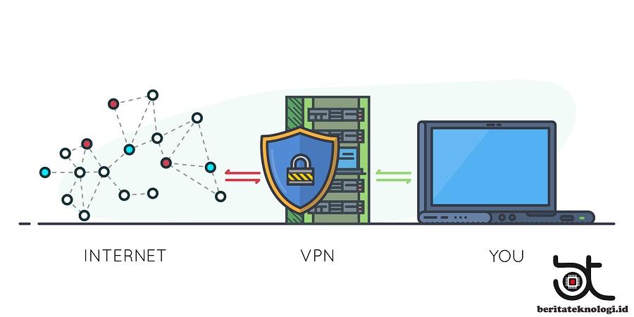 Apa itu VPN, Manfaat, dan Cara Kerja Virtual Private Network