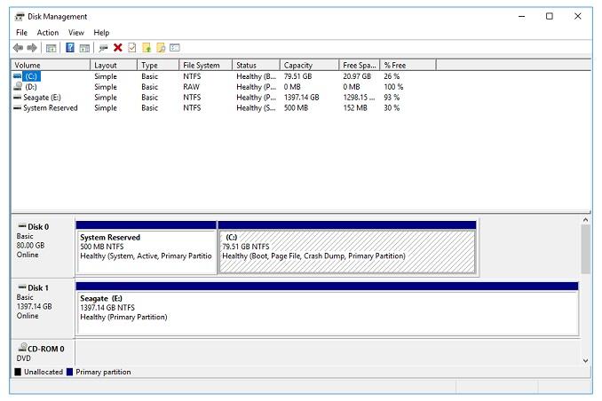 Cara Memperbesar Drive C Windows 10 Tanpa Format