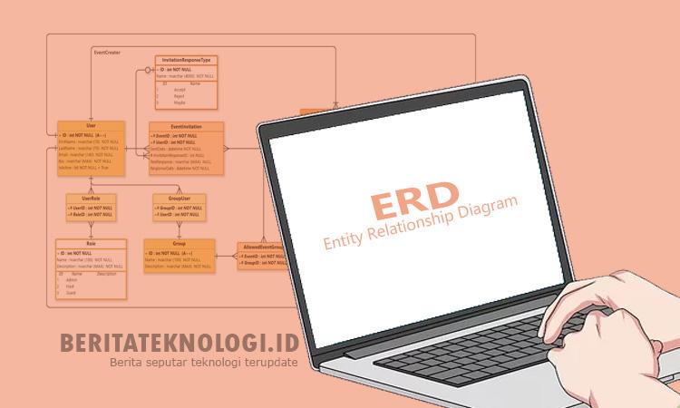 Pengertian dan Simbol ERD Serta Tutorial Membuatnya