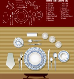 formal table setting diagram [ 3503 x 4771 Pixel ]
