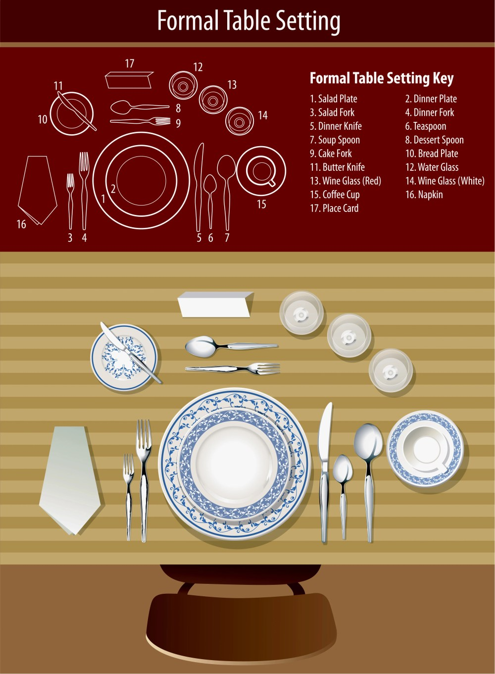 medium resolution of formal table setting diagram