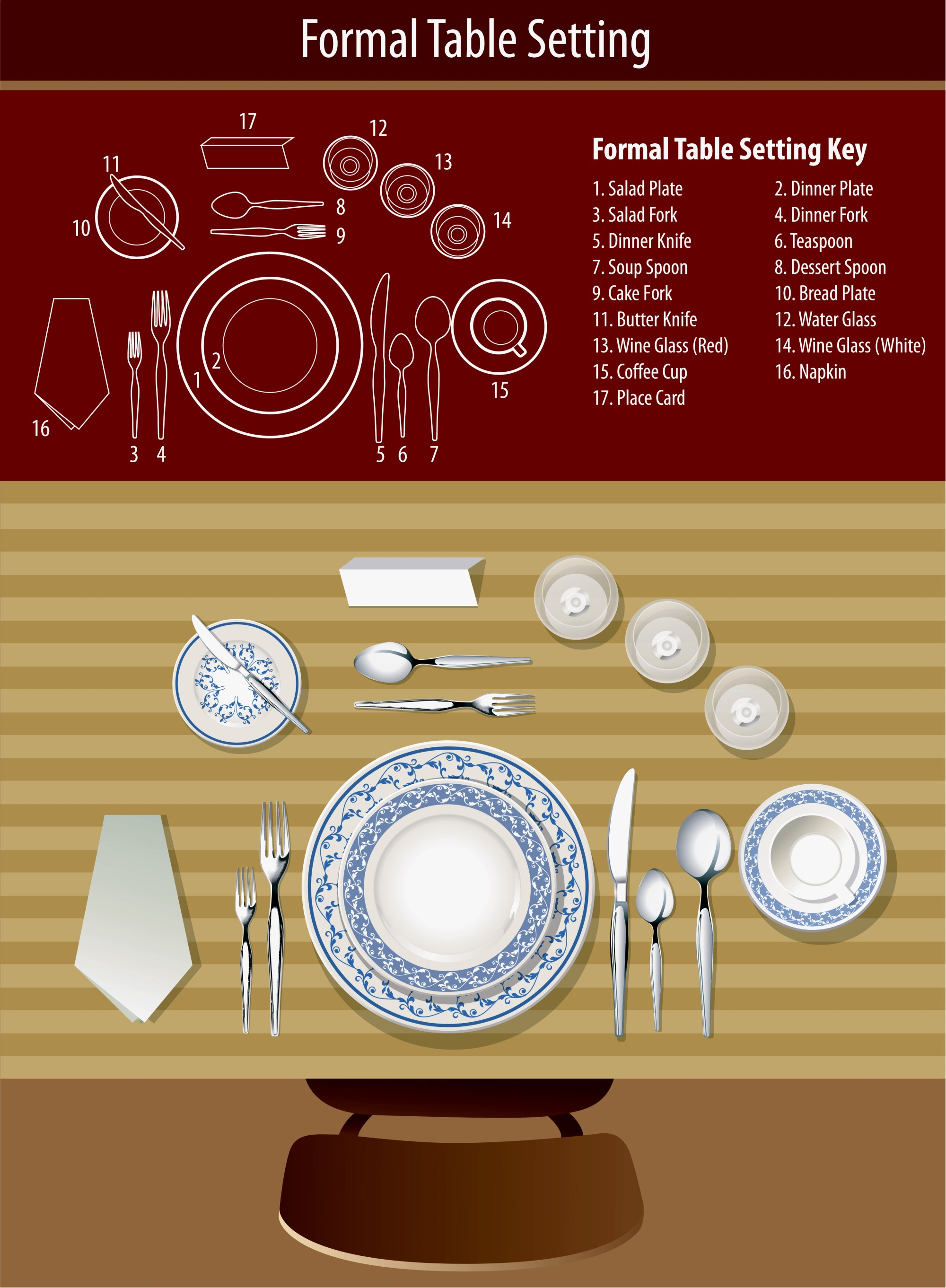 hight resolution of formal table setting diagram