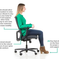 Office Chair You Sit Backwards Wicker Hanging Types Of Chairs How To Choose The Best