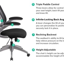 Ergonomic Chair Levers Cheap Covers For Weddings Types Of Office Chairs How To Choose The Best Many Different Features Have Continued Increase Over Years Meet Demand A More Comfortable User Experience