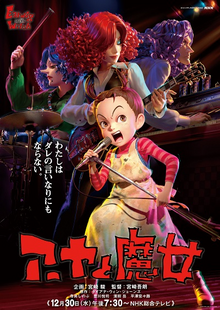 Earwig and the Witch Episode 1 English Subbed