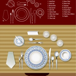 Catering Buffet Set Up Diagram 2010 Holden Colorado Radio Wiring Fine Dining Etiquette For Servers Server