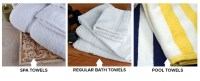 Hotel Towels Guide | Types of Towels