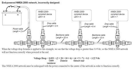 avionics wiring diagrams thetford c200 diagram garmin data wire 721sx nmea 2000