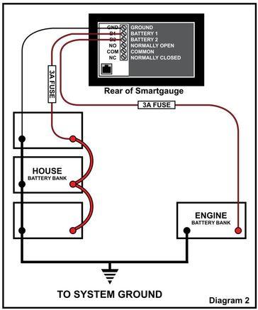 Smartgauge battery monitor, RC proclaims