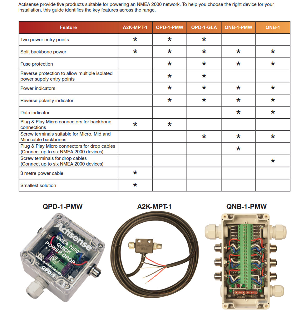 hight resolution of actisense nmea 2000 power drop guide