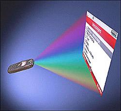 Laser video projector for cellphones, cameras