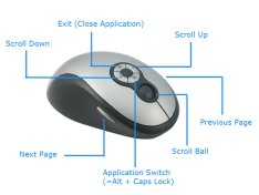Wireless 9-Button Mouse