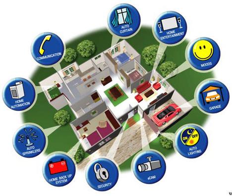 Nokia Home Control Center