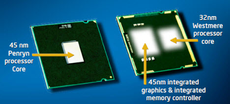 Intel Westmere 32nm Integrates Graphics in the CPU