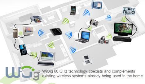 Wireless Gigabit Alliance Develops Multi-Gigabit Network Standard Called WiGig