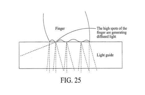Apple Files Patent On LED Backlight Technique