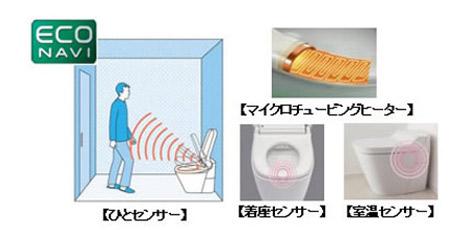 Panasonic Has Some Nifty Toilet Seats
