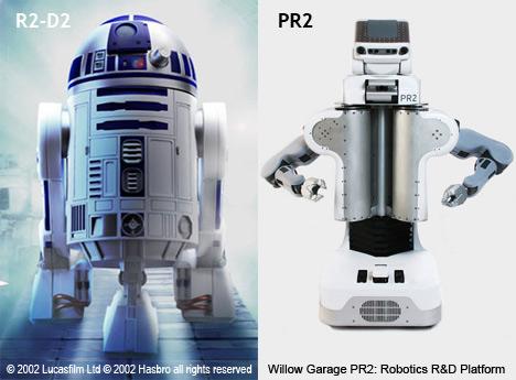 R2D2 Most Popular Fictional Robot