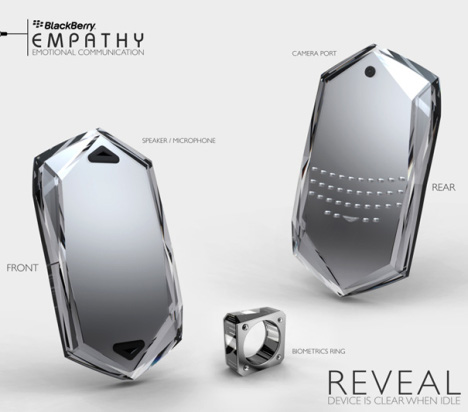 Concept: BlackBerry Empathy Gathers Your Emotional Data