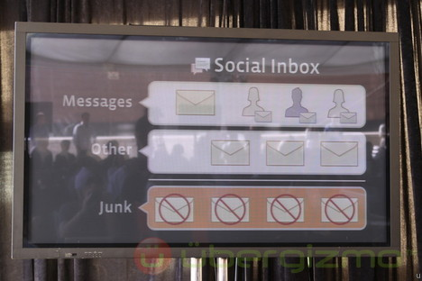 Facebook Email is much more than just Fmail