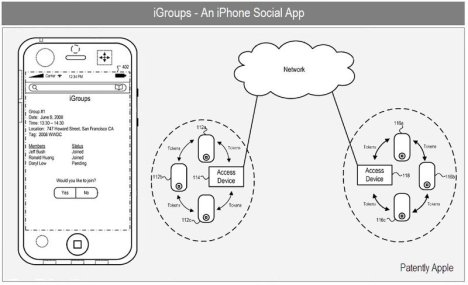 Apple Details iGroups In Patent Application
