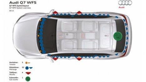 Audi Sound Concept Boasts 62 Speakers