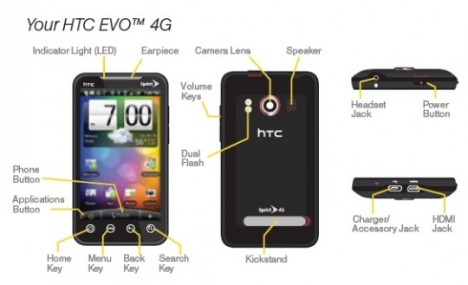 HTC EVO 4G User Manual Available On Sprint Support Site
