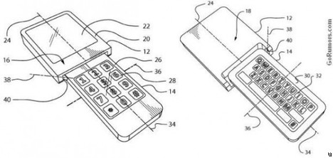 BlackBerry patent for physically rotatable keyboard filed