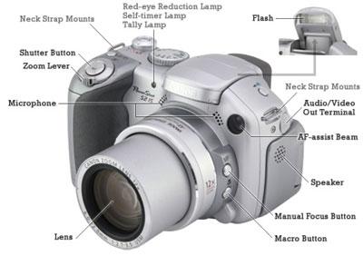 Canon Powershot S2 Is Digital Camera Ubergizmo