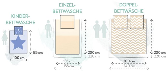 Nexo Knights Bettwäsche | Gut Geschlafen - Gut Gelaunt ...