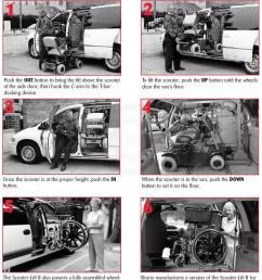 bruno vehicle lift wire schematic [ 858 x 1007 Pixel ]