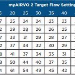 O2 Sensor Heater 2003 Ford F 350 Wiring Diagram Myairvo Hi-flow Oxygen